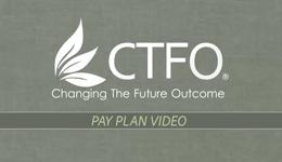 Antitumor Effects of CBD